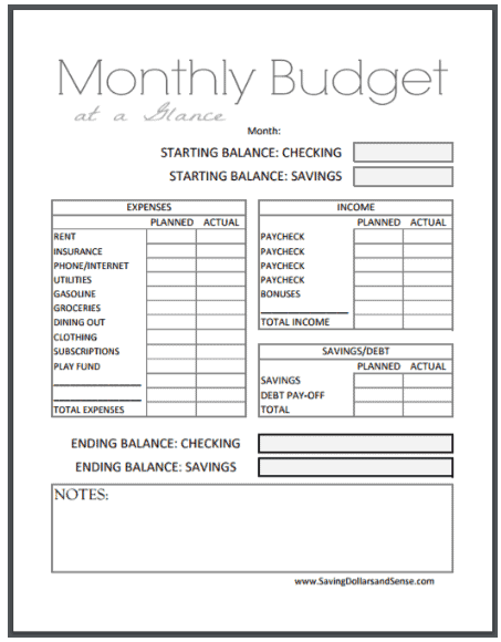 Best Monthly Budget Template