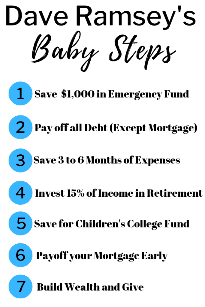 Dave Ramsey Money Saving Tips
