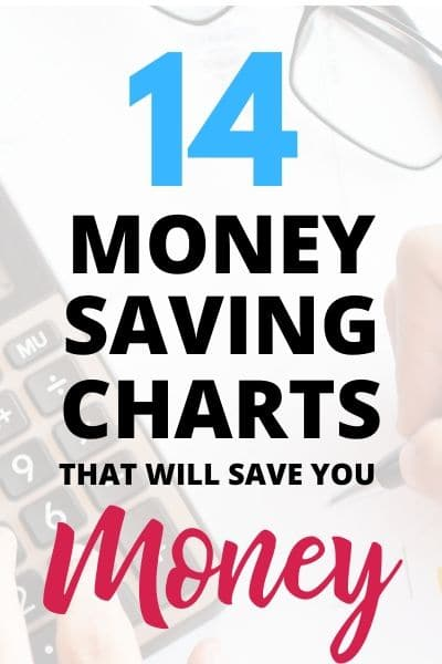 14 Practical Money Saving Charts That Will Save You Money