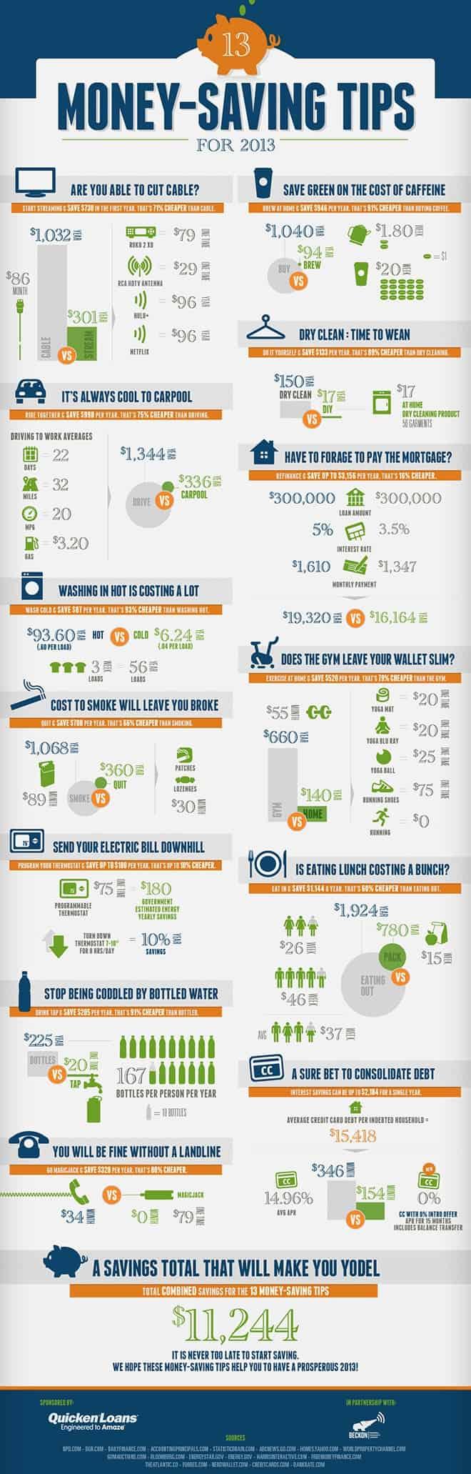 Money Saving Tips Saving Chart Infographic