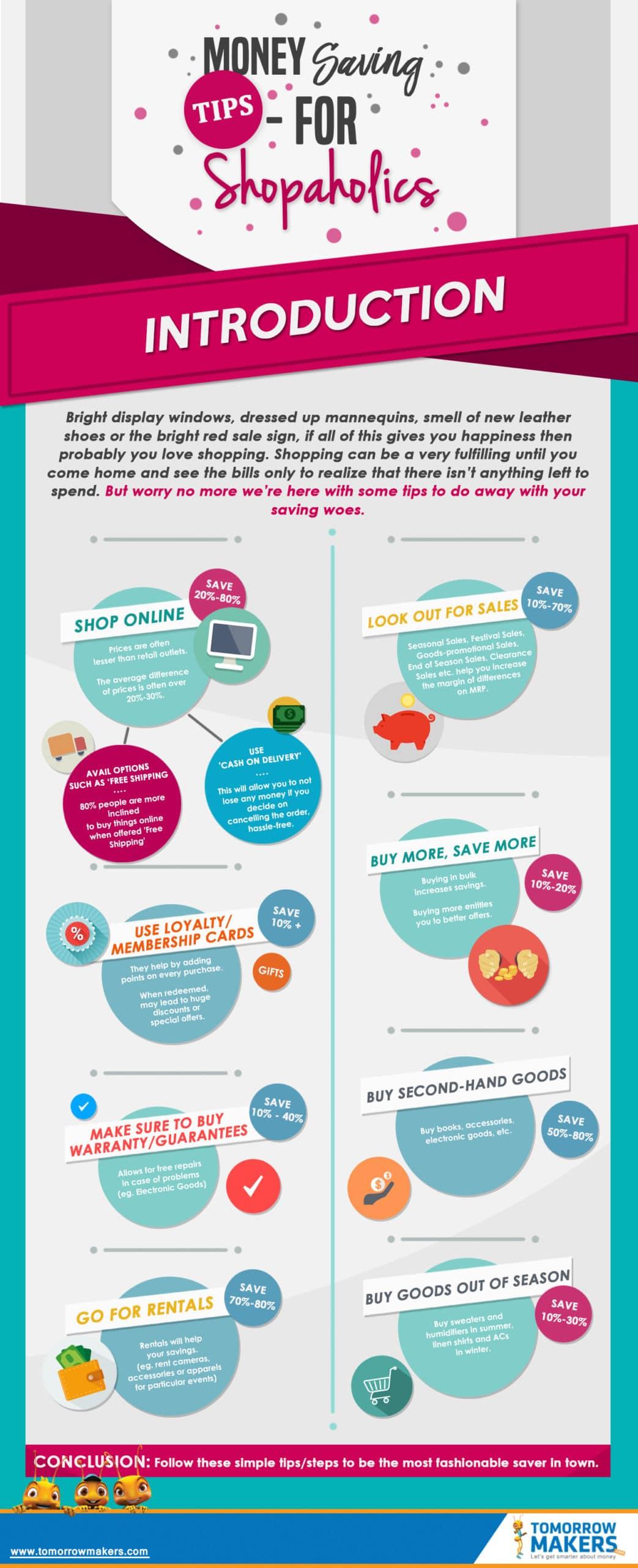 Money Saving Tips for Shopaholics Saving Chart