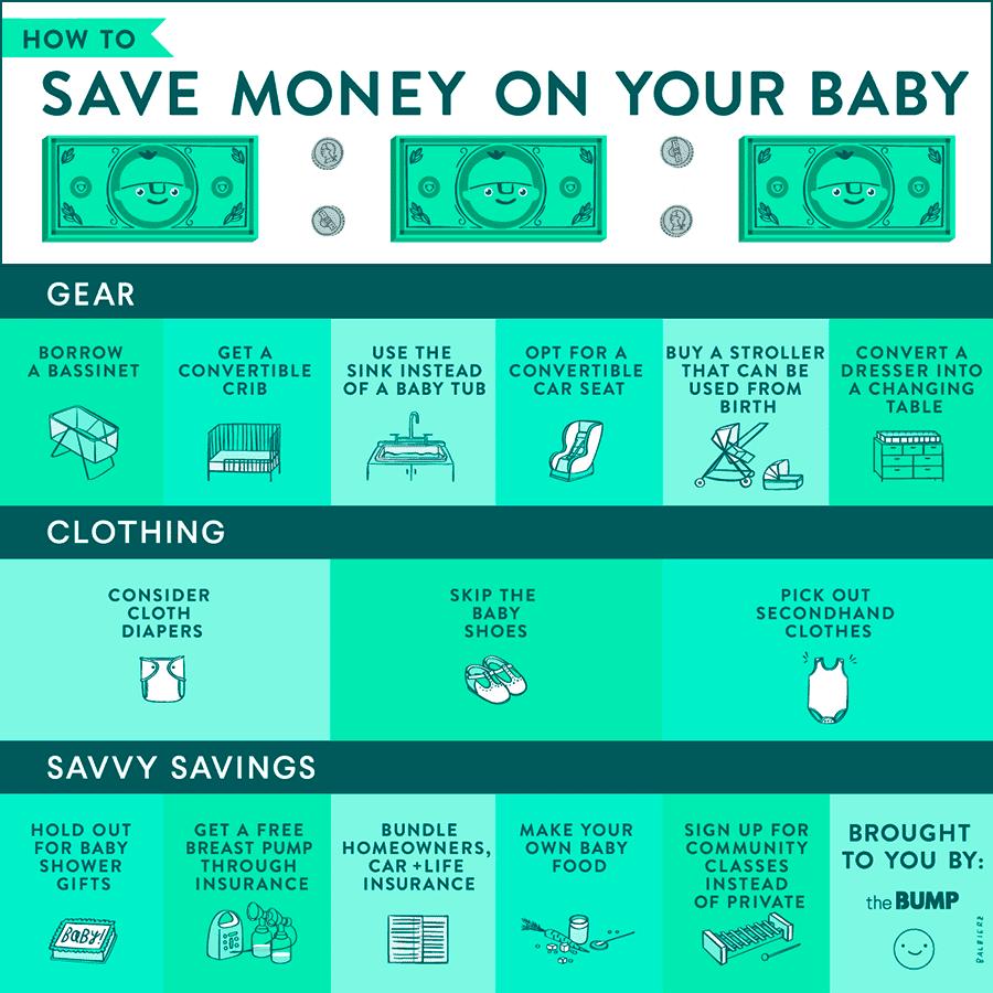 Save Money on Baby Money Saving Chart